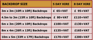 3m x 3m (10ft x 10ft) Backdrops       £  65+VAT        £  95+VAT	  4.5m to 3m (15ft x 10ft) Backdrops   £  80+VAT       £110+VAT  6m x 3m (20ft x 10ft) Backdrops        £100+VAT       £130+VAT  8m x 4m (26ft x 13ft) Backdrops        £135+VAT       £165+VAT   10m x 5m (33ft x 17ft) Backdrops      £170+VAT       £200+VAT  BACKDROP SIZE 5 DAY HIRE 8 DAY HIRE